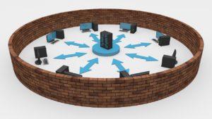 Unter Zero-Trust versteht man ein neues Sicherheitskonzept, das auf der Annahme basiert, dass es auch innerhalb eines Netzwerks kein Vertrauen gibt-